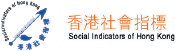 Social Indicators of Hong Kong